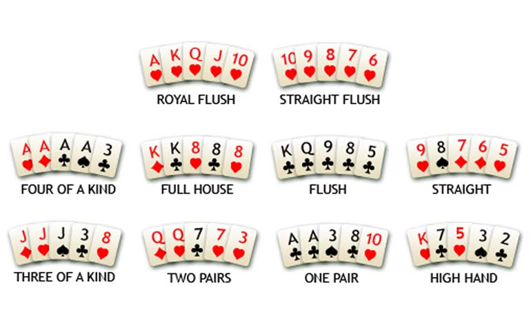 Rank in poker hands